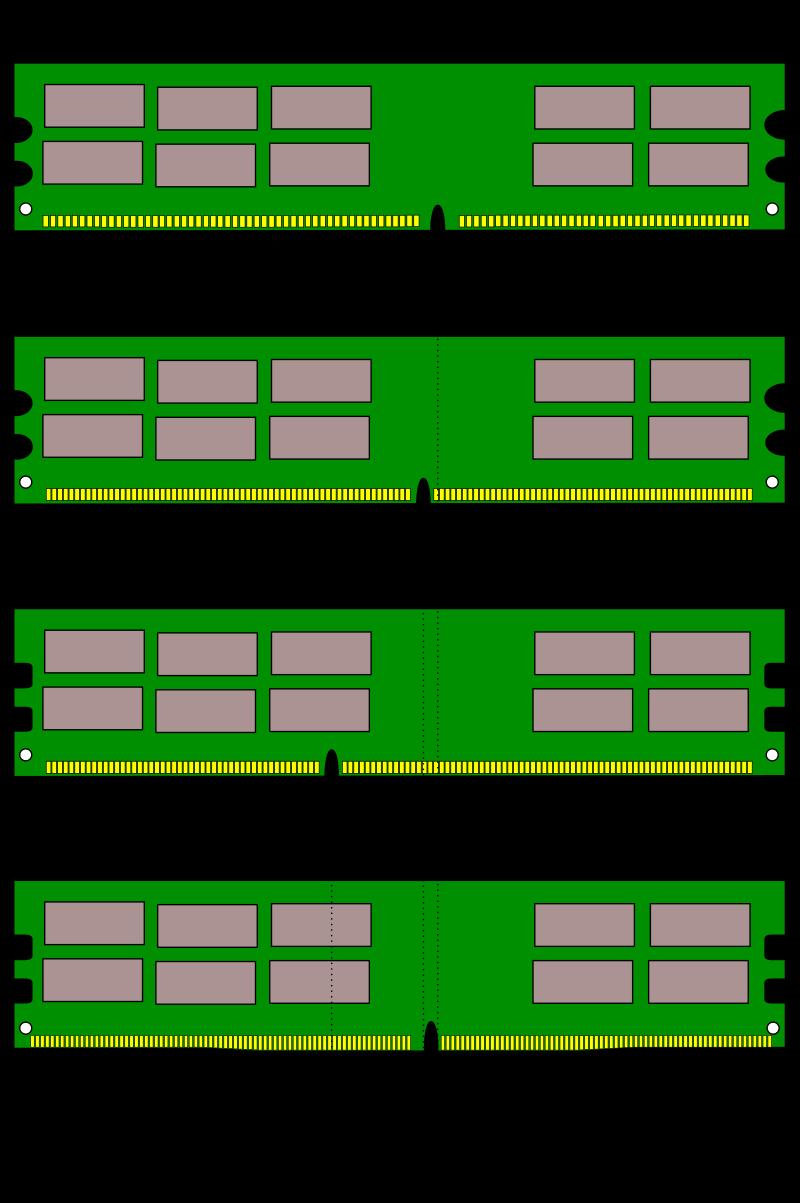 Comparativa memorias DDR